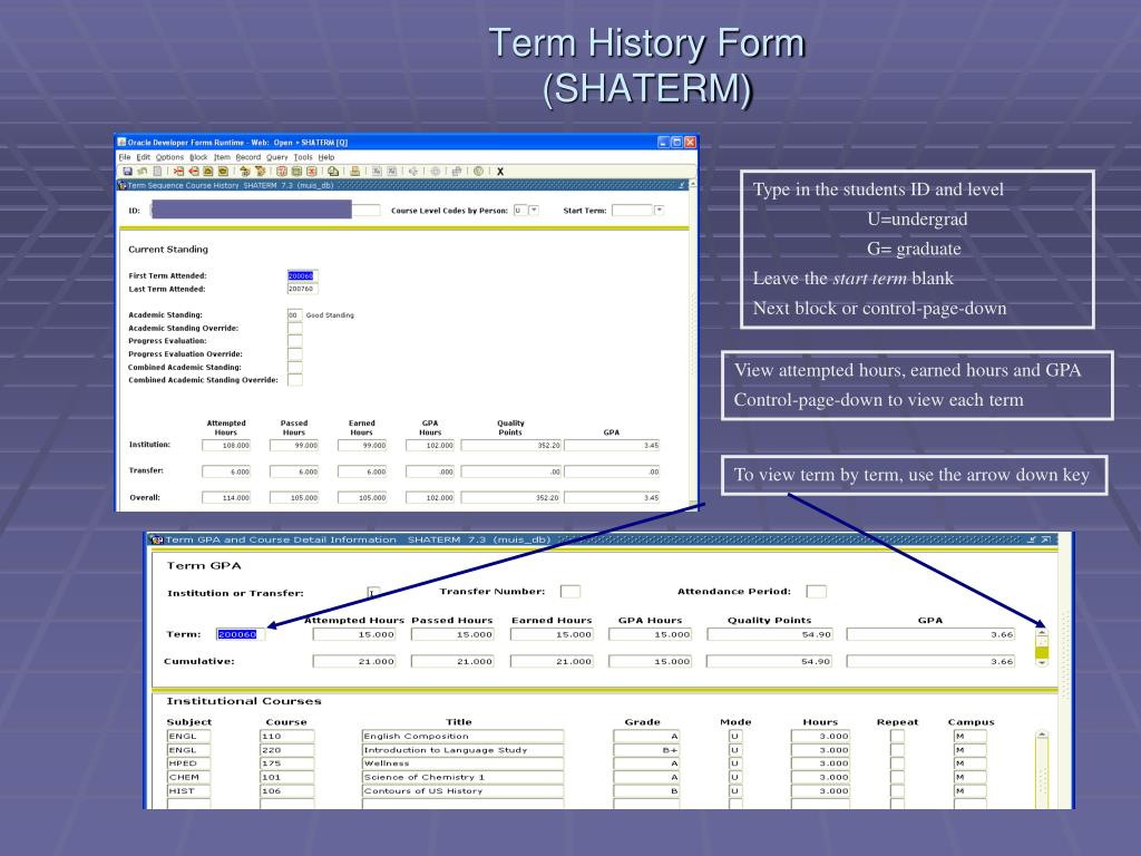 Term History Form (SHATERM)