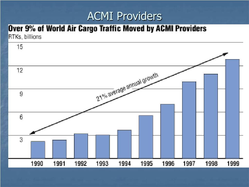 ACMI Providers