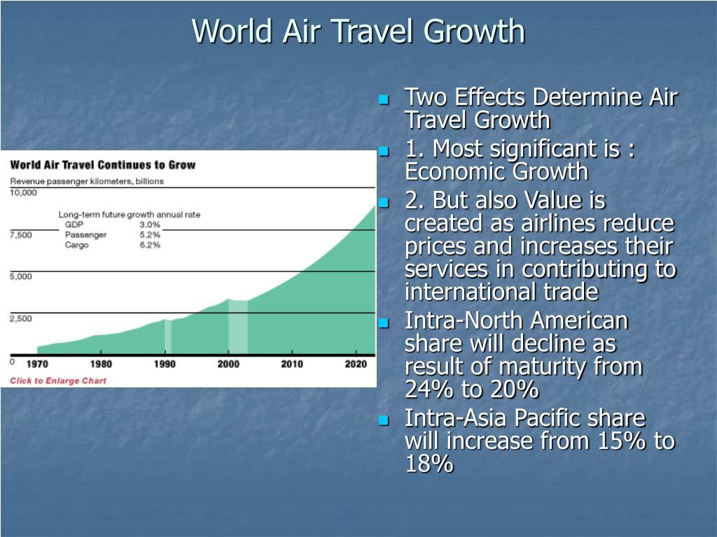 World Air Travel Growth
