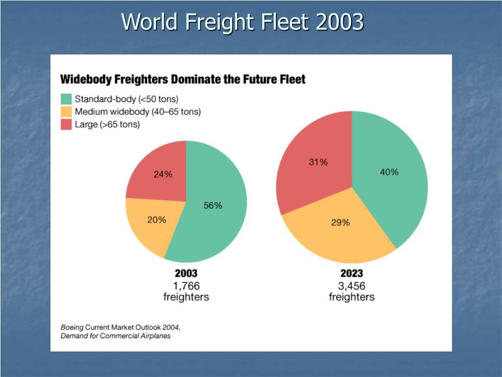 World Freight Fleet 2003