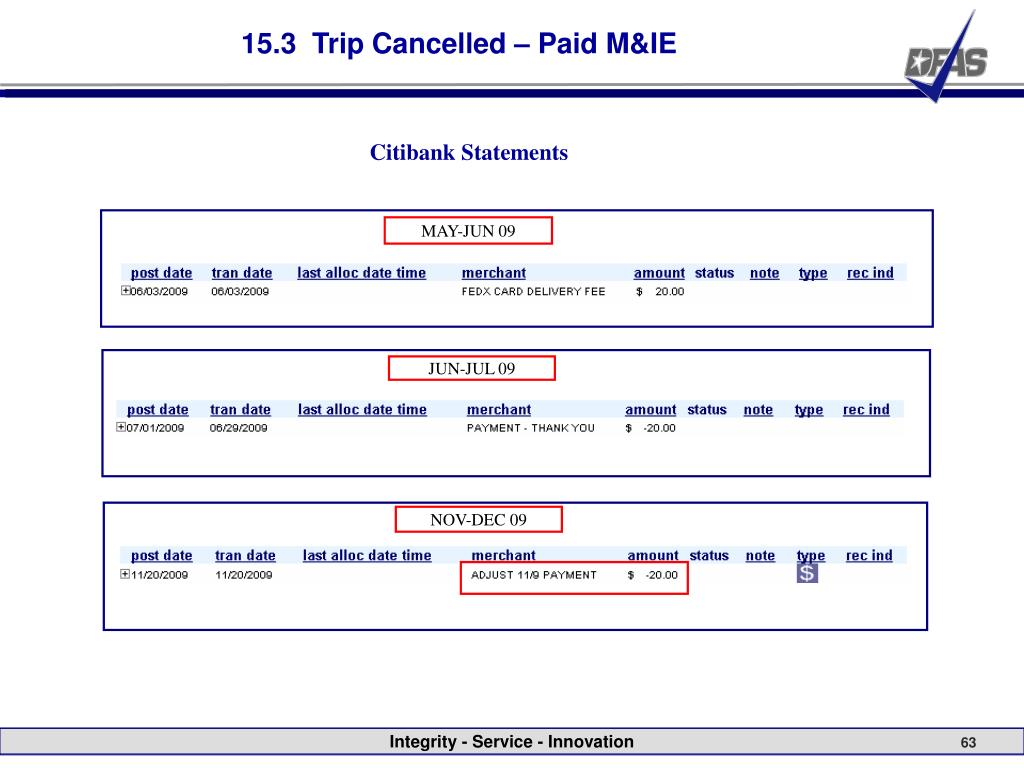 15.3  Trip Cancelled – Paid M&IE