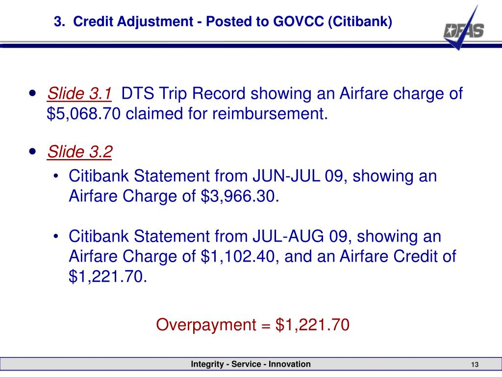 3.  Credit Adjustment - Posted to GOVCC (Citibank)
