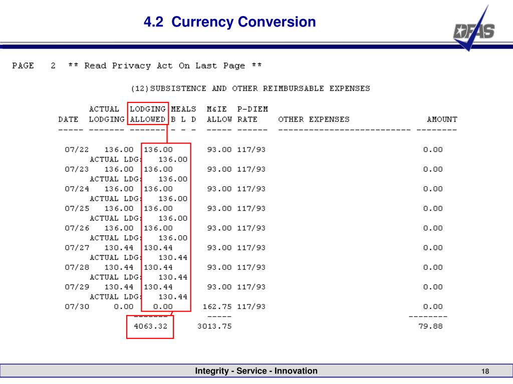 4.2  Currency Conversion