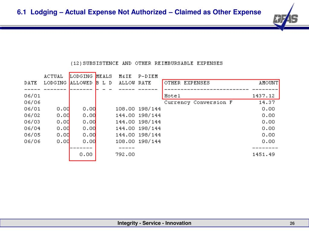 6.1  Lodging – Actual Expense Not Authorized – Claimed as Other Expense