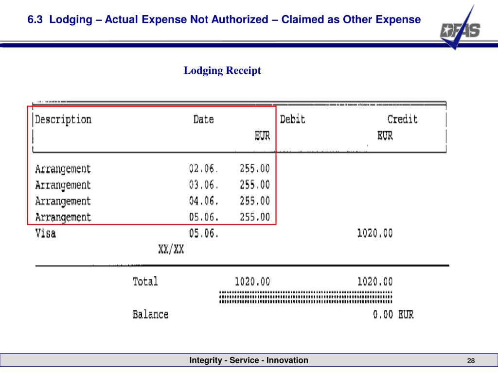 6.3  Lodging – Actual Expense Not Authorized – Claimed as Other Expense
