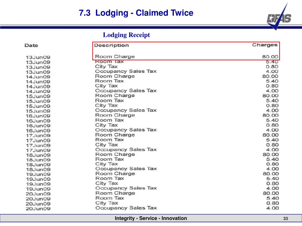 7.3  Lodging - Claimed Twice