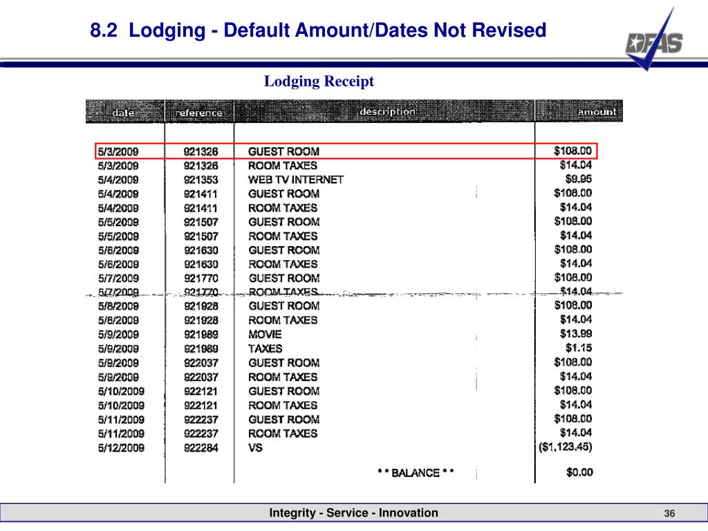 8.2  Lodging - Default Amount/Dates Not Revised