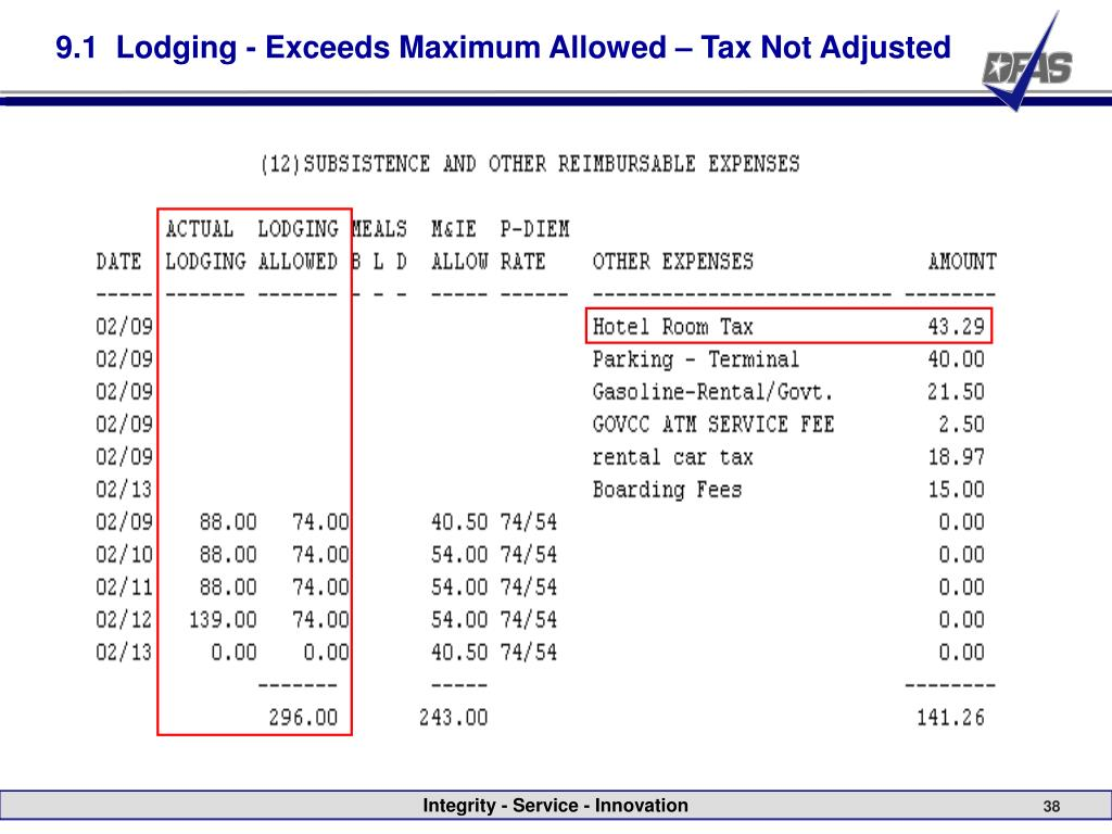 9.1  Lodging - Exceeds Maximum Allowed – Tax Not Adjusted