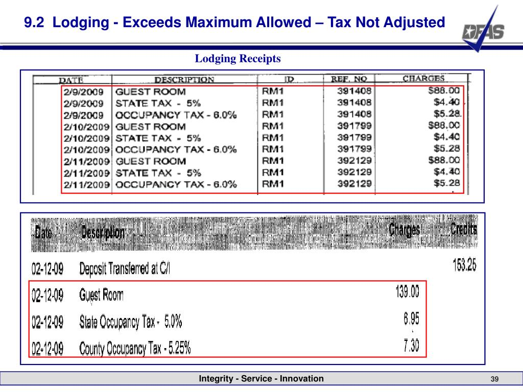 9.2  Lodging - Exceeds Maximum Allowed – Tax Not Adjusted