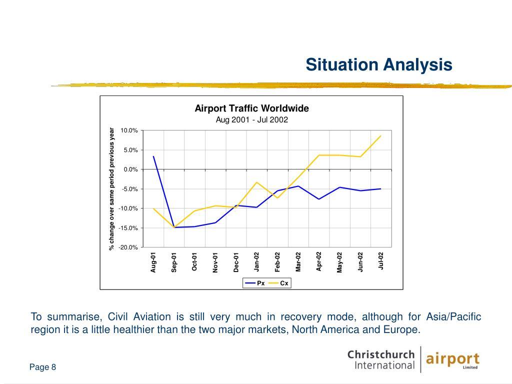 Situation Analysis