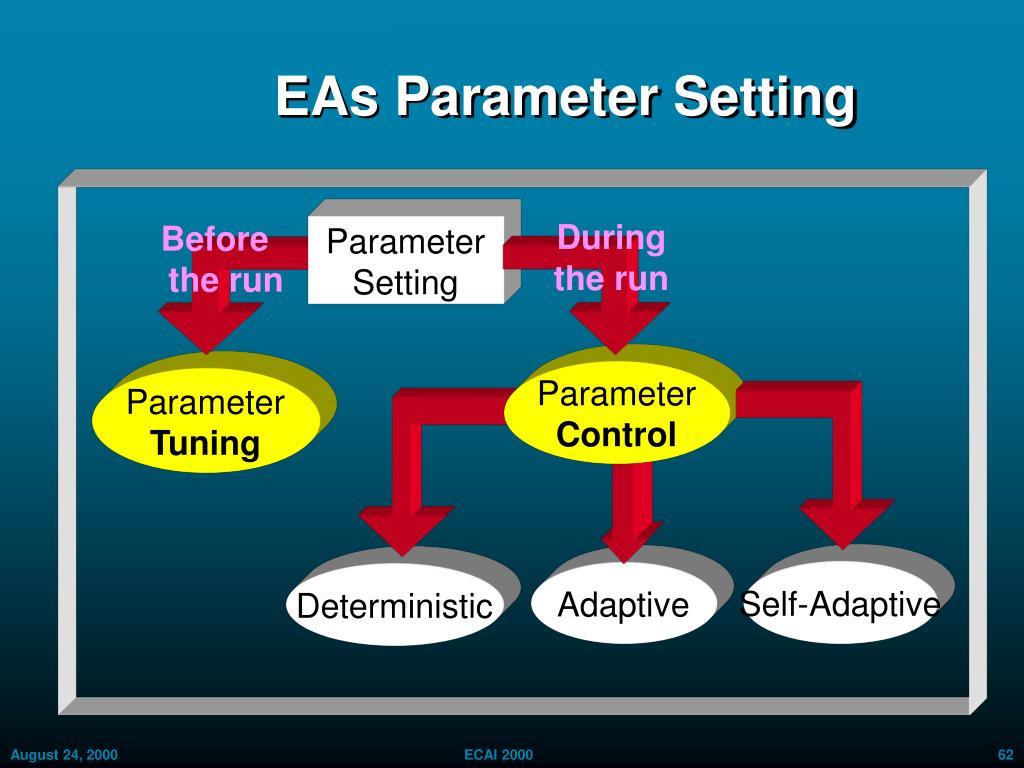 EAs Parameter Setting
