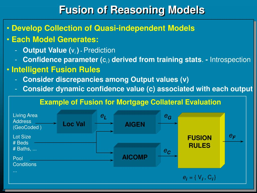 Fusion of Reasoning Models