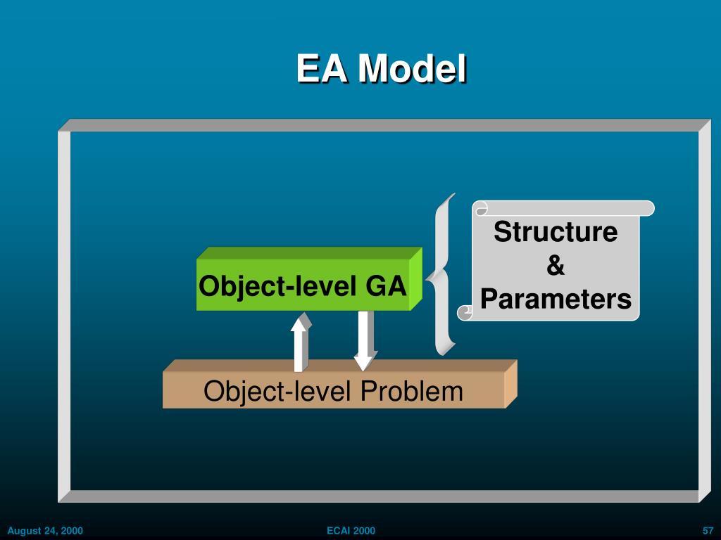 EA Model