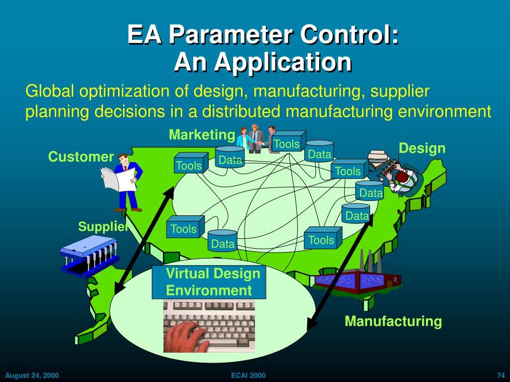 EA Parameter Control: