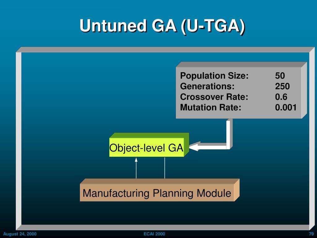 Untuned GA (U-TGA)
