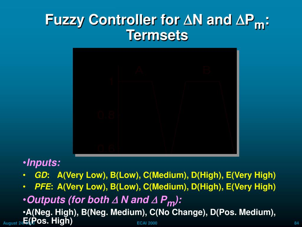 Fuzzy Controller for