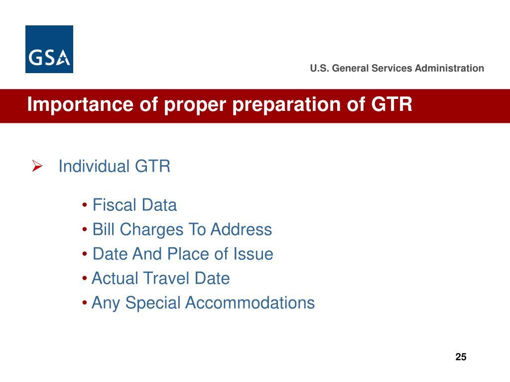 Importance of proper preparation of GTR