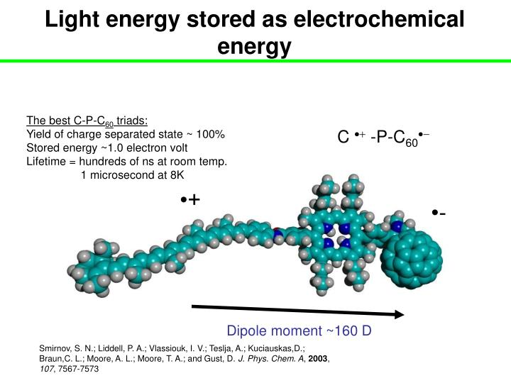 Light energy stored as electrochemical energy