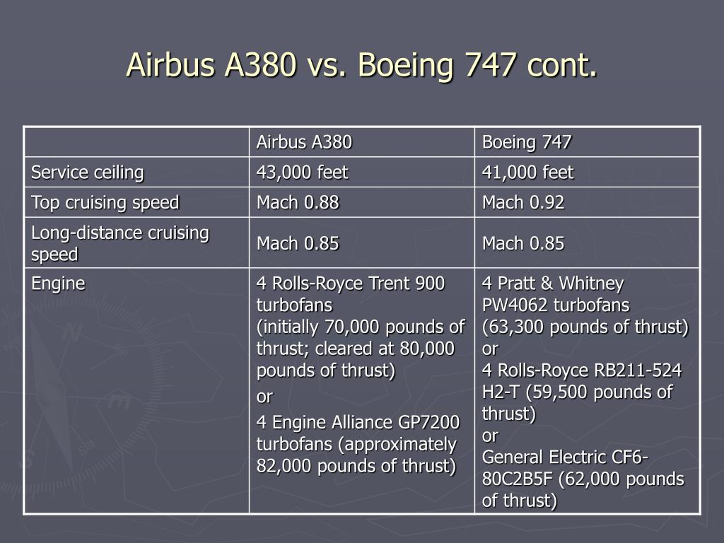 Airbus A380 vs. Boeing 747 cont.