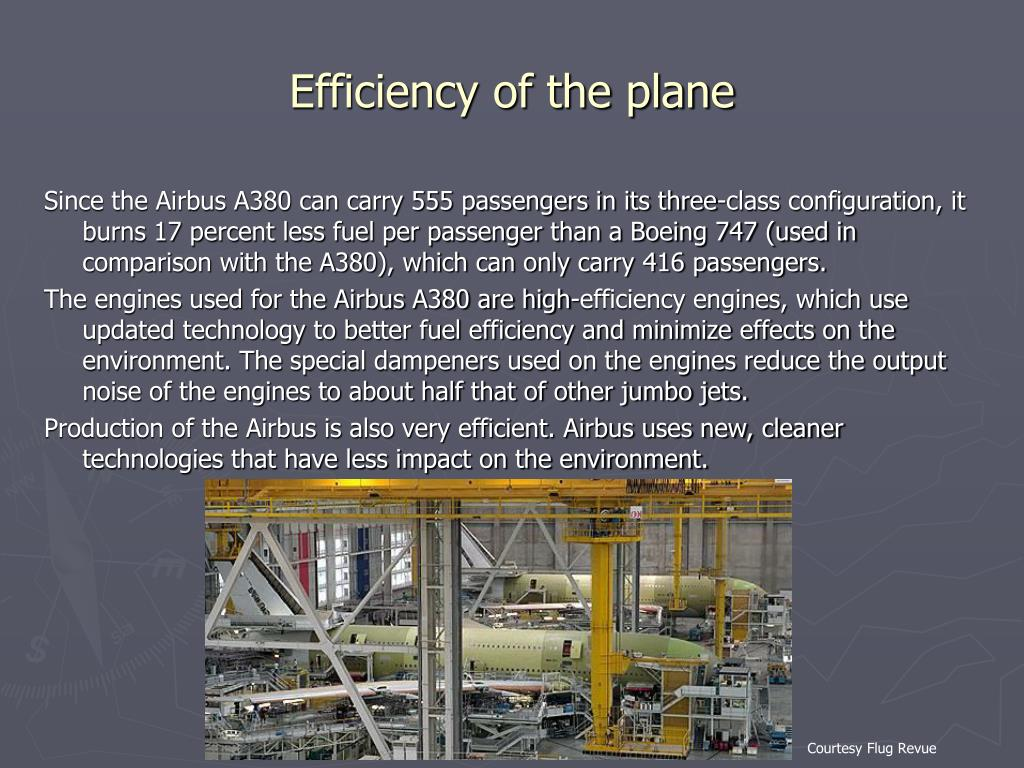 Efficiency of the plane