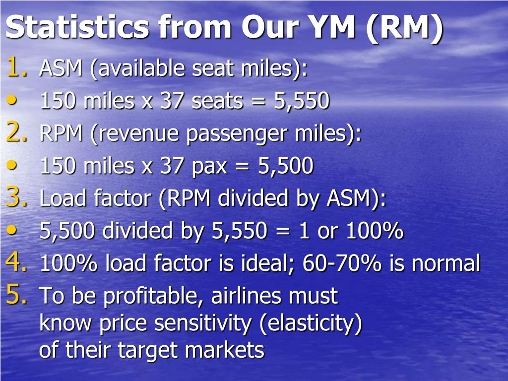 Statistics from Our YM (RM)