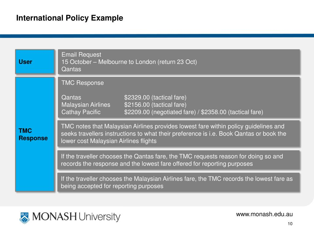 International Policy Example