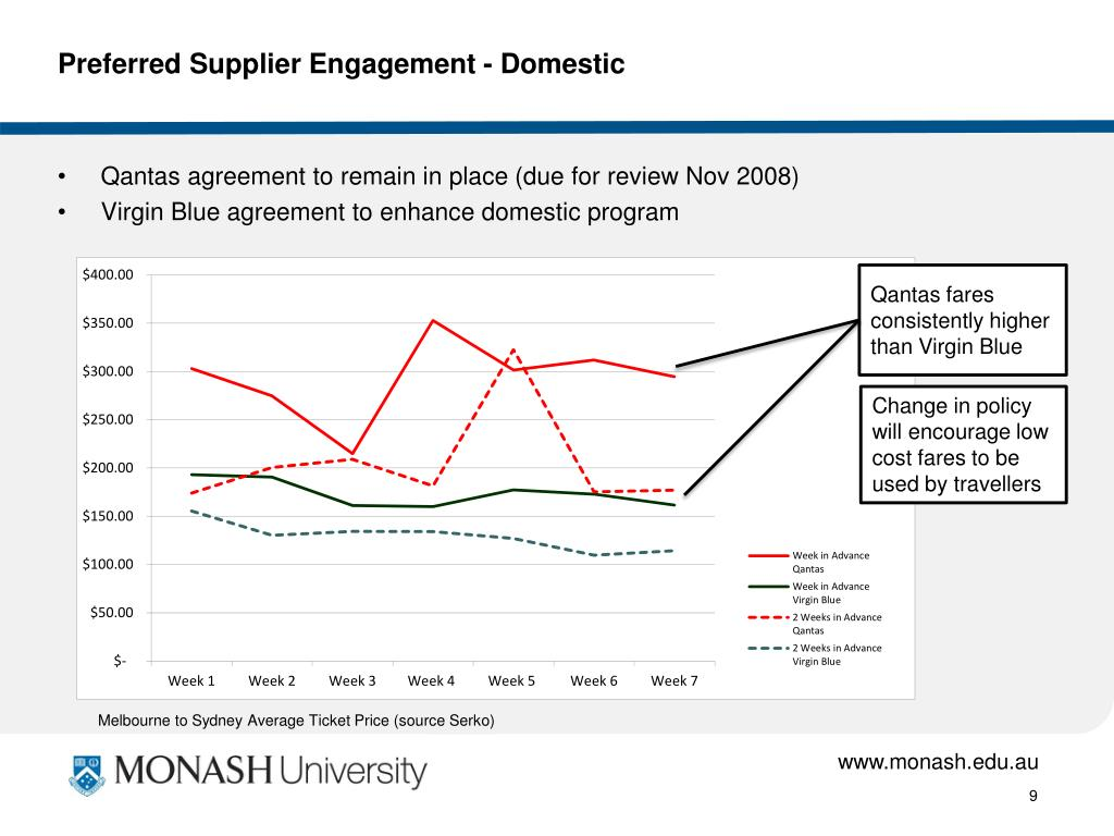 Preferred Supplier Engagement - Domestic