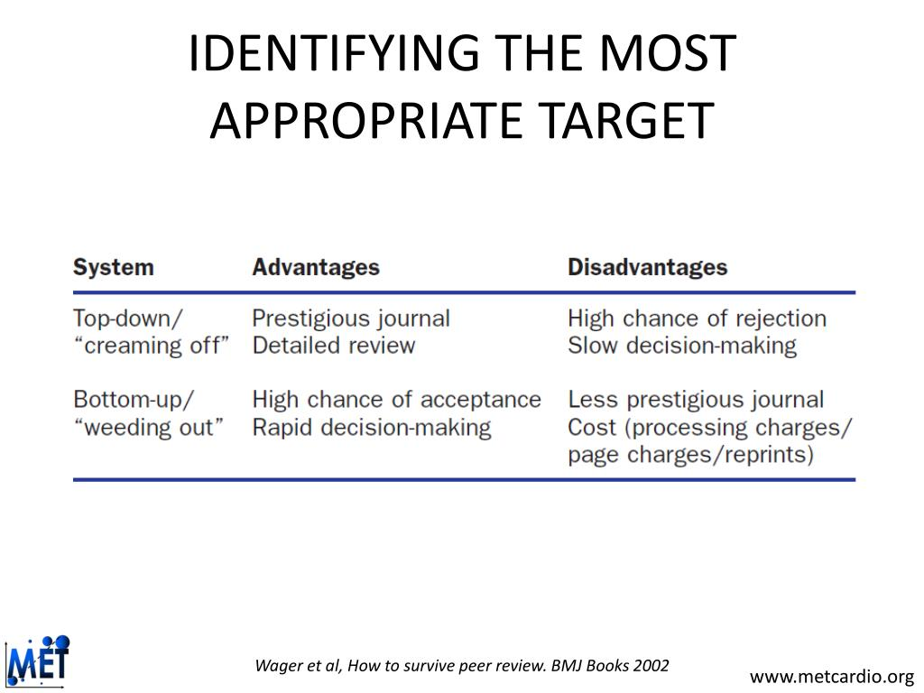 IDENTIFYING THE MOST APPROPRIATE TARGET