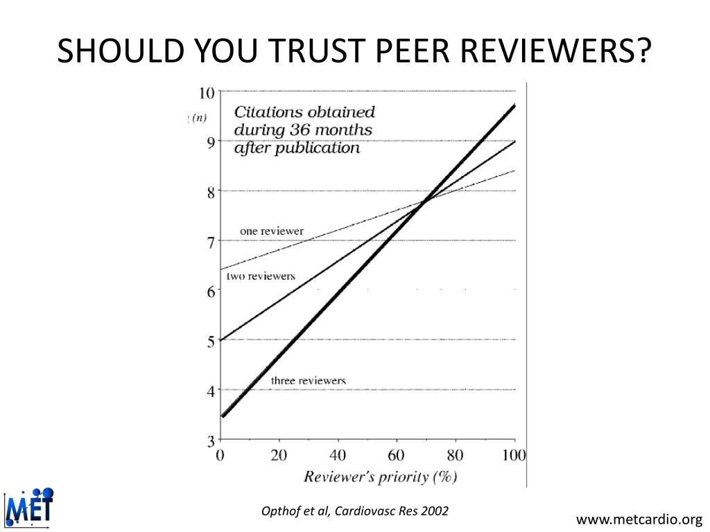 SHOULD YOU TRUST PEER REVIEWERS?