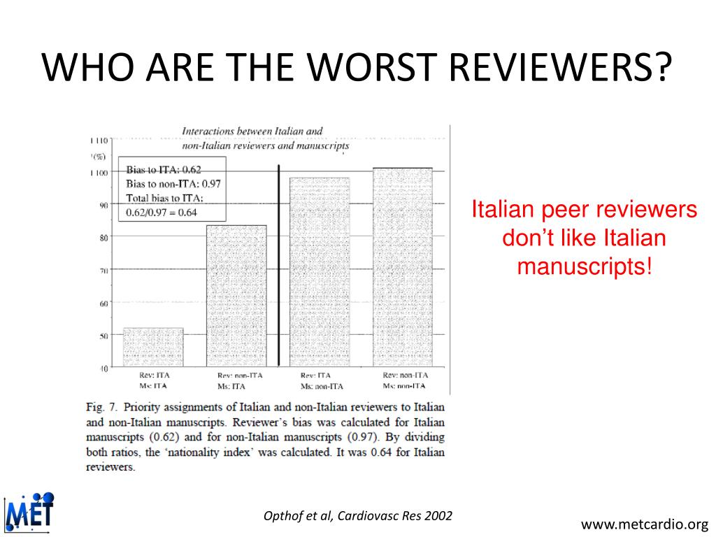 WHO ARE THE WORST REVIEWERS?