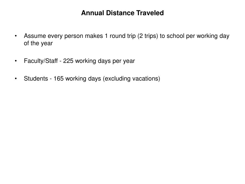 Annual Distance Traveled