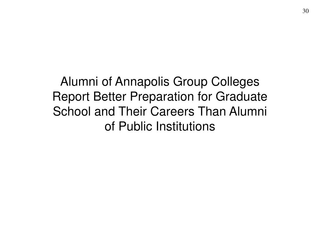 Alumni of Annapolis Group Colleges Report Better Preparation for Graduate School and Their Careers Than Alumni of Public Institutions