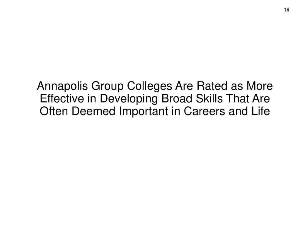 Annapolis Group Colleges Are Rated as More Effective in Developing Broad Skills That Are Often Deemed Important in Careers and Life