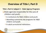 overview of title i part d18