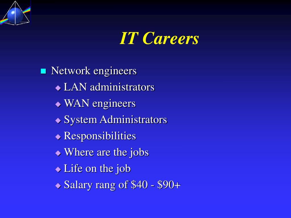 IT Careers