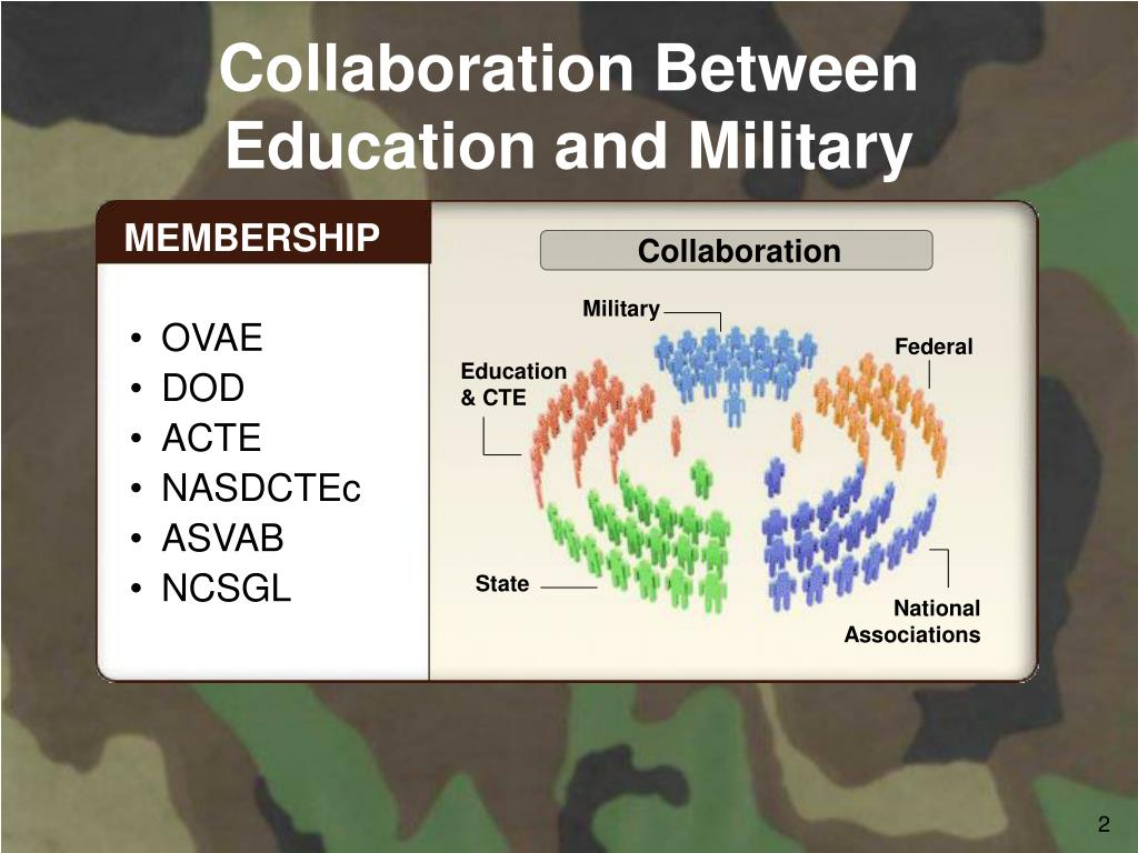 Collaboration Between Education and Military