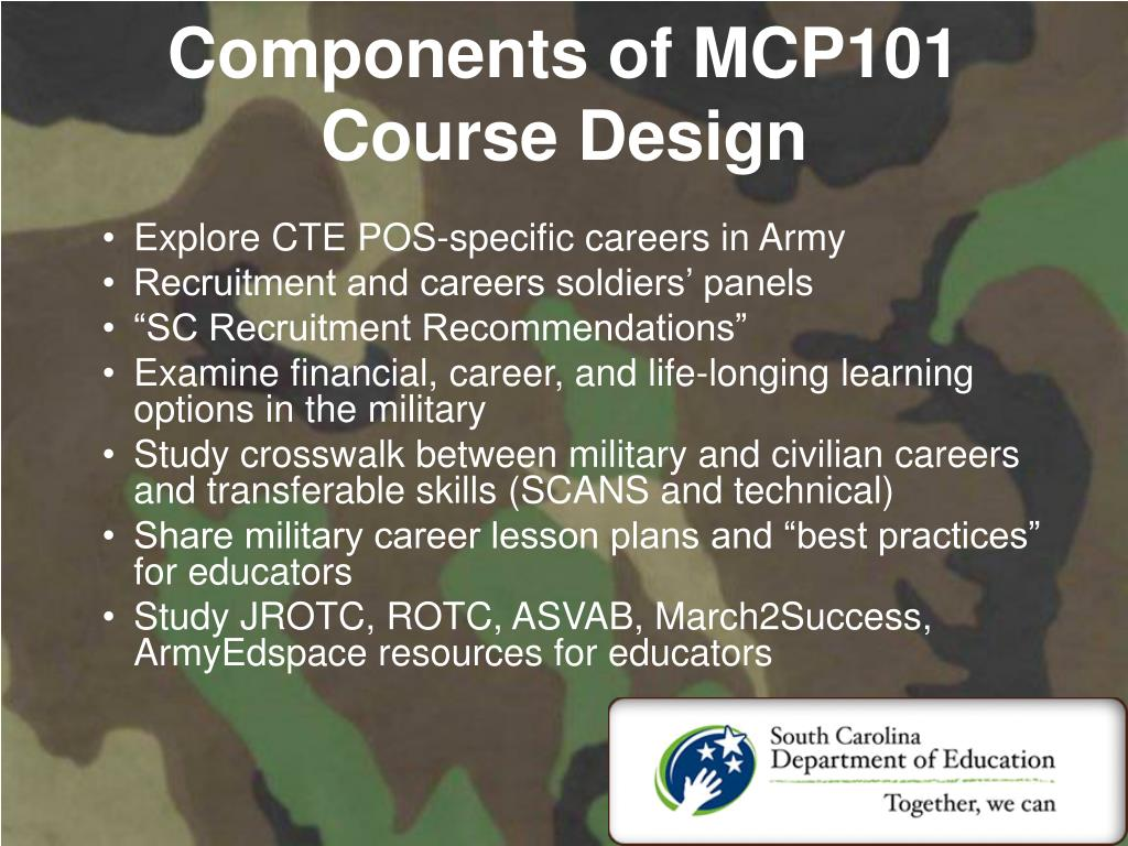 Components of MCP101