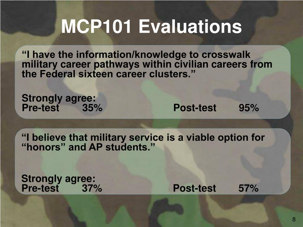 MCP101 Evaluations