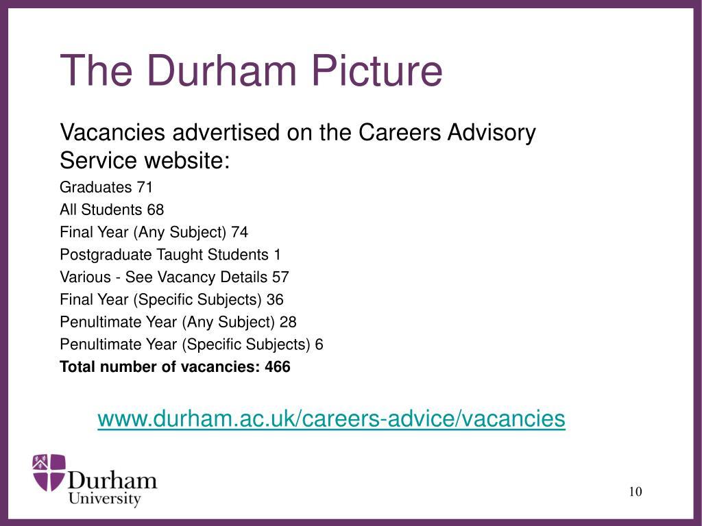 Vacancies advertised on the Careers Advisory Service website: