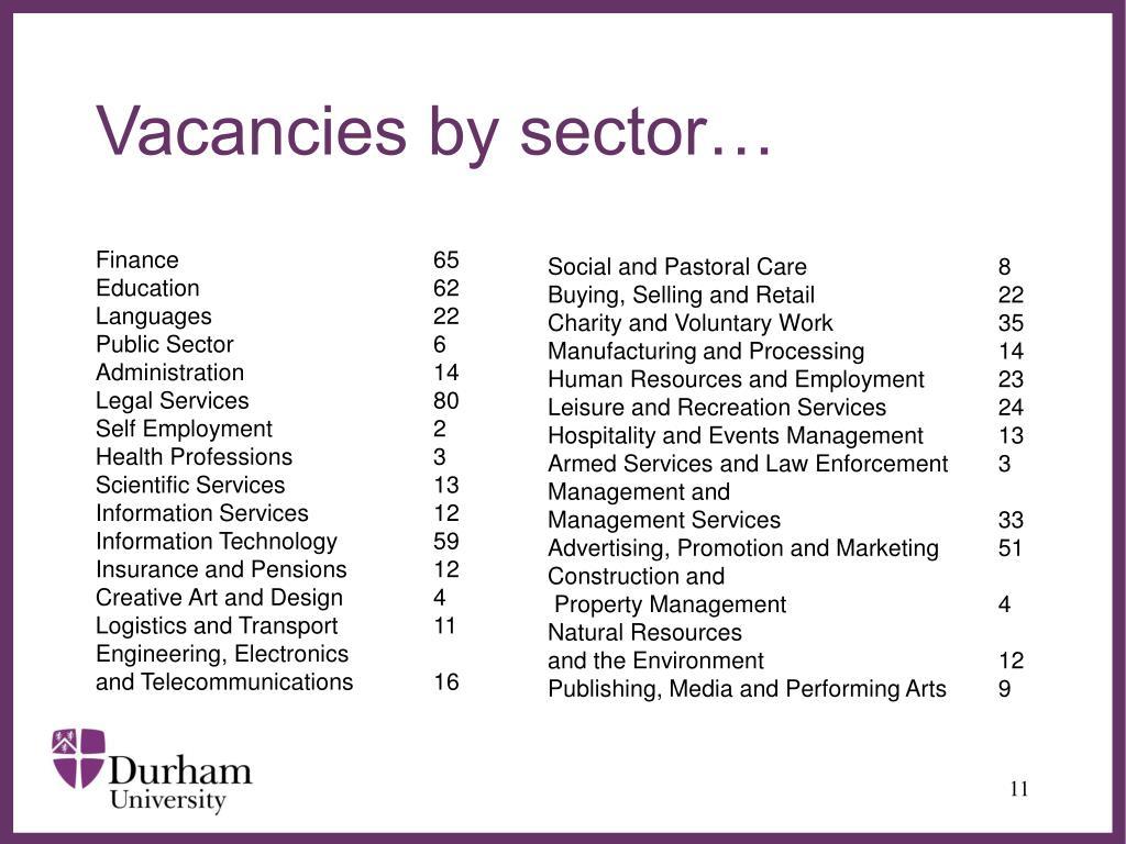 Vacancies by sector…