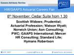 hw gaaps actuarial careers fair