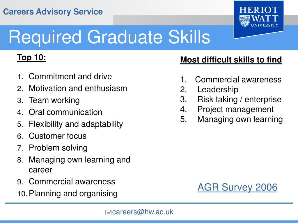 Required Graduate Skills