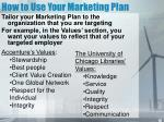 how to use your marketing plan