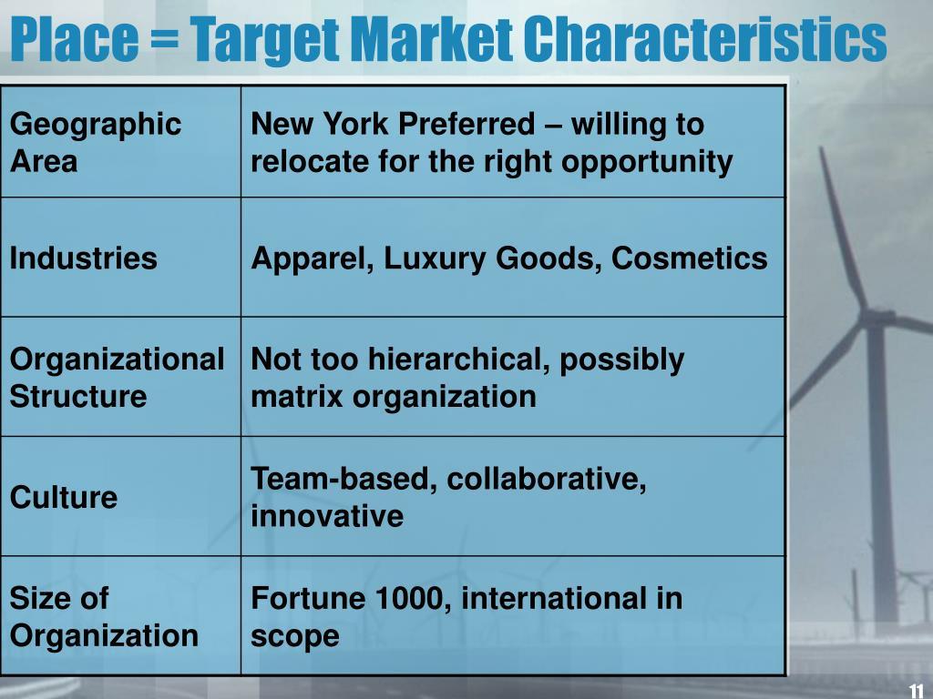 Place = Target Market Characteristics