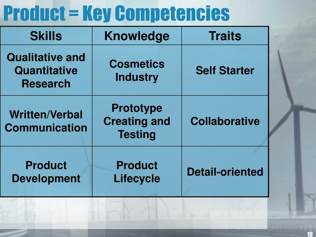Product = Key Competencies