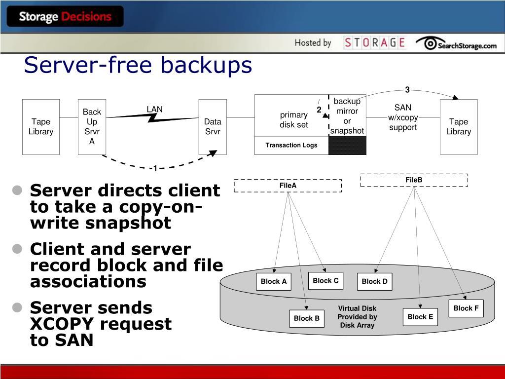 Server-free backups