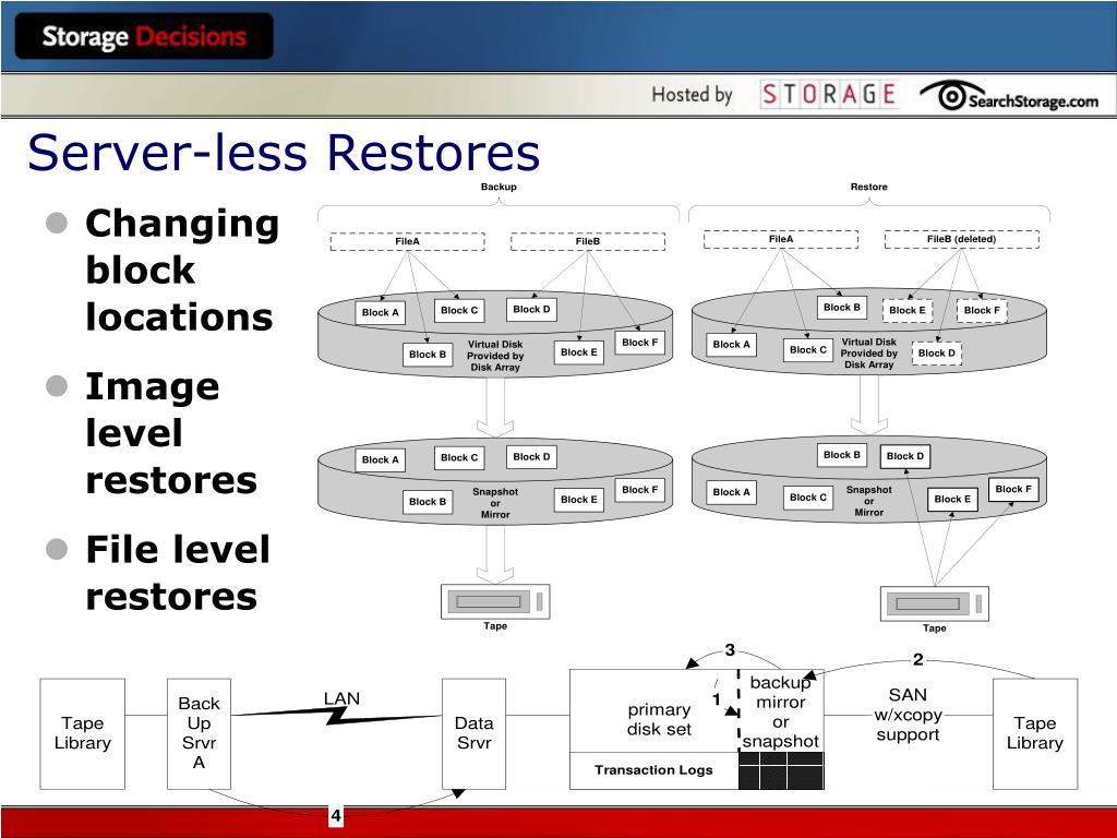 Server-less Restores