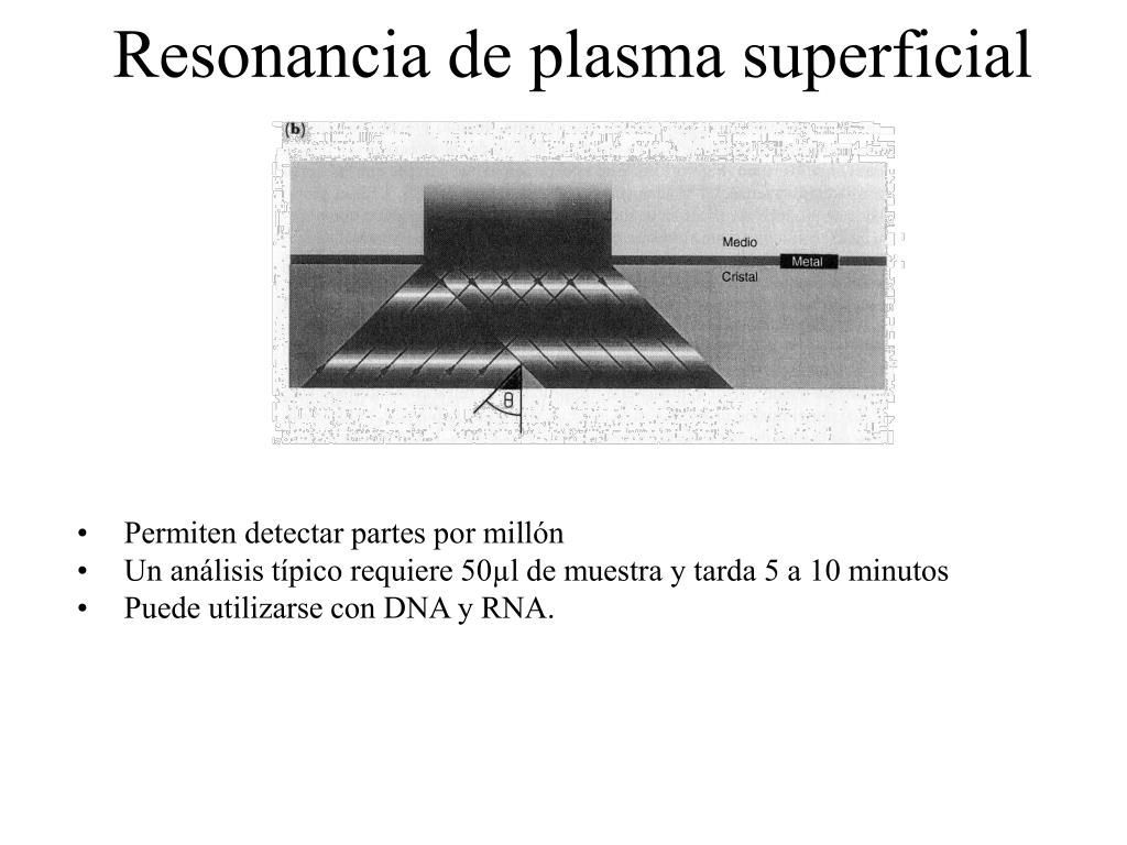 Resonancia de plasma superficial