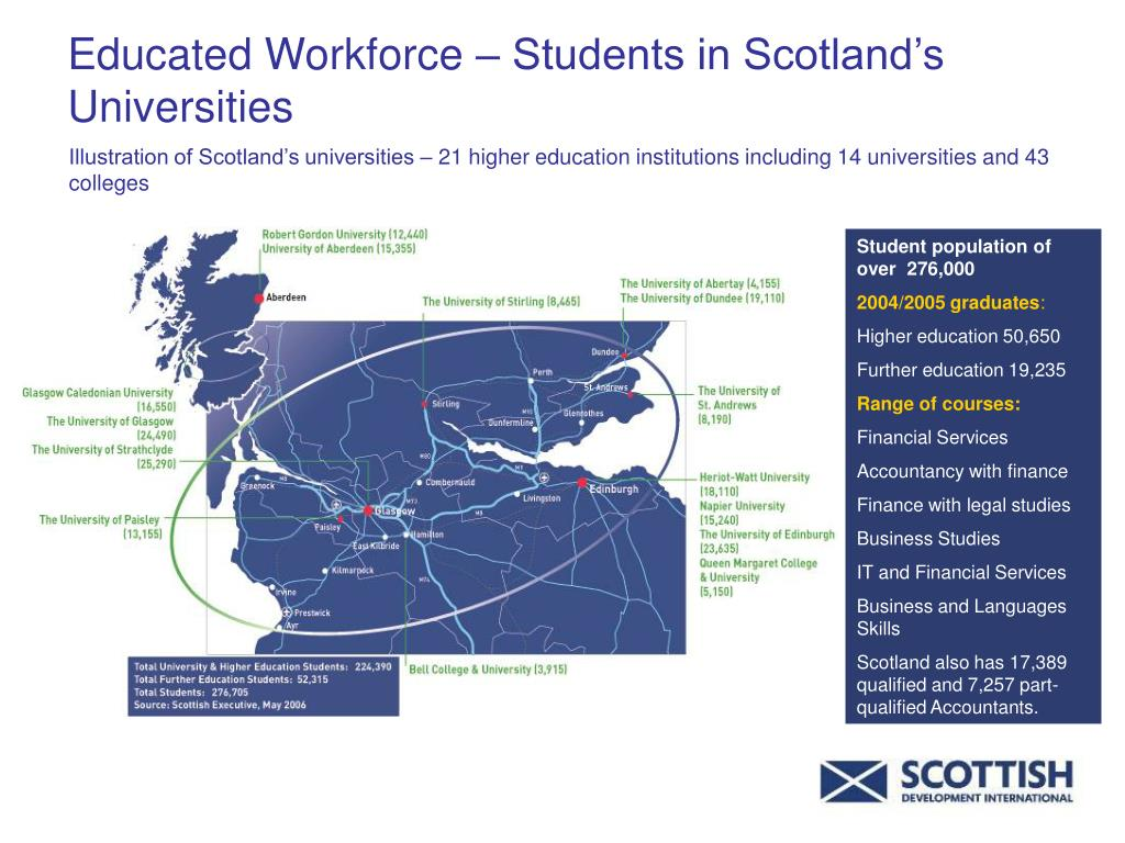 Educated Workforce – Students in Scotland's Universities