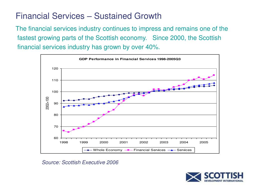 Financial Services – Sustained Growth